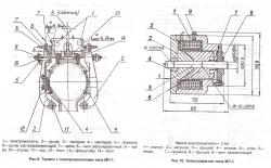 Электромагнит МЛ-1 220В